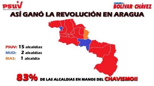 Resultados Elecciones Alcaldes en Aragua 8-DIC-2013