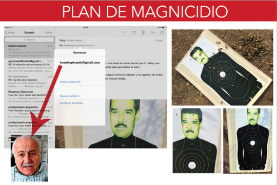 Plan de Magnicidio